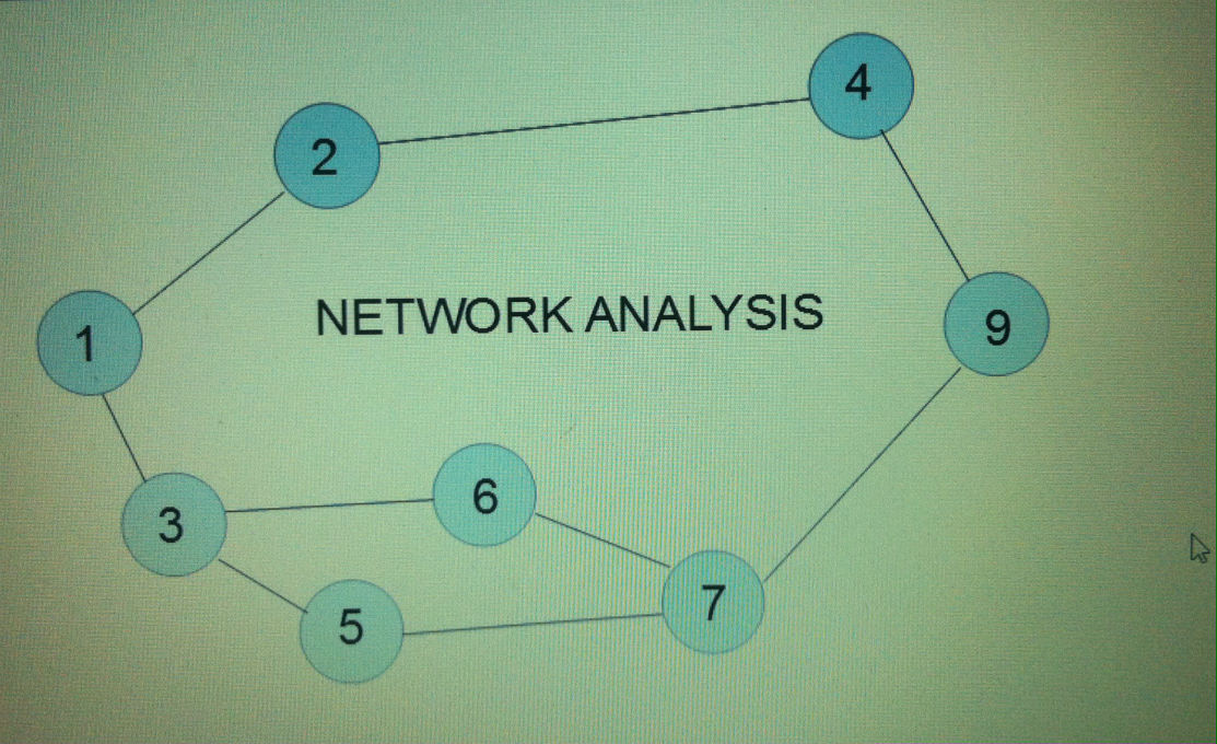 networkanalysis